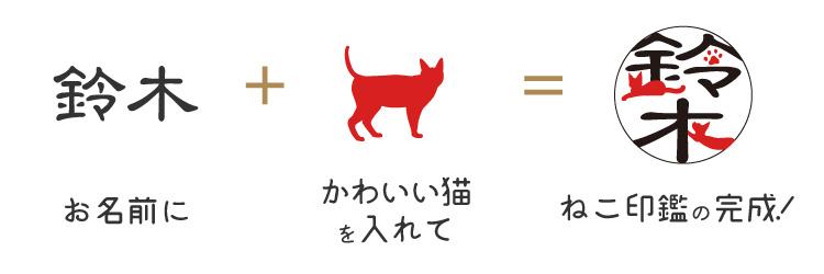猫文字とは